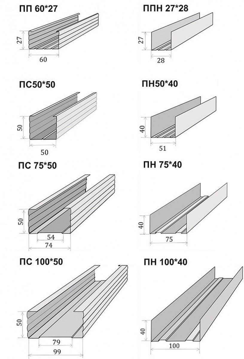 размеры металлического профиля под гипсокартон